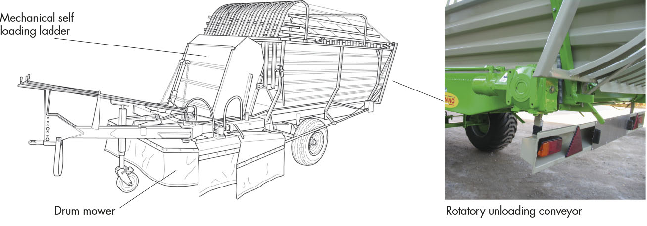 Self-loading-cutter-wagon-Bonino-rotatory-conveyor