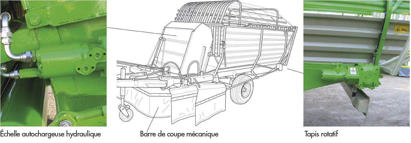Remorque-faucheuse-autochargeuse-semi-hydraulique-Bonino