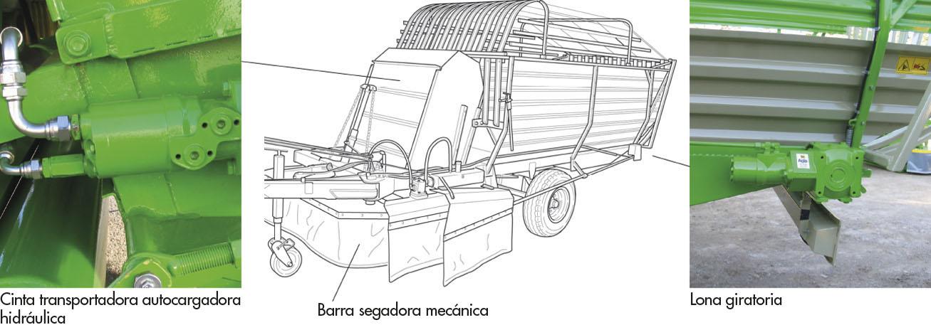 Remolque-segador-autocargador-Bonino-semihidráulico