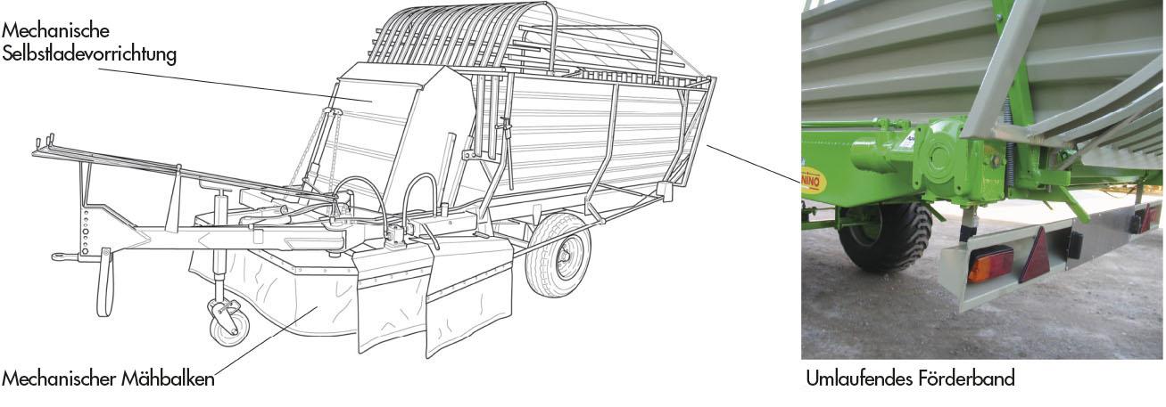 Mähladewagen-Bonino-mit-umlaufendem-Förderband