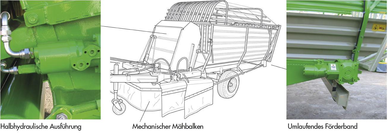 Halbhydraulischer-Mähladewagen-Bonino